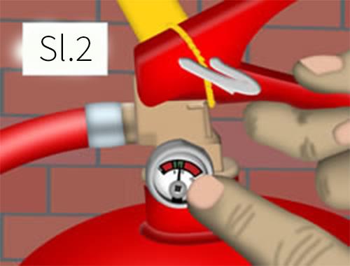 Manometar - Servisiranje vatrogasnih aparata